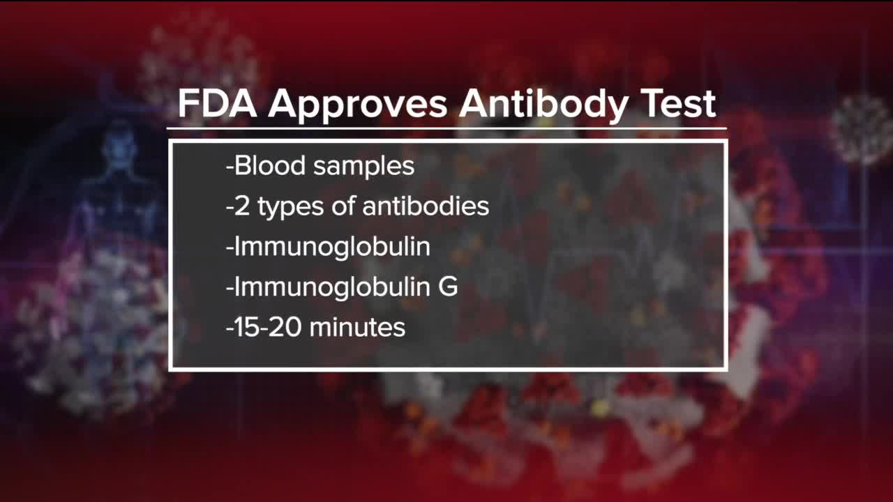 Images Of Covid 19 Usa Antibody Testing As Fine Info For You