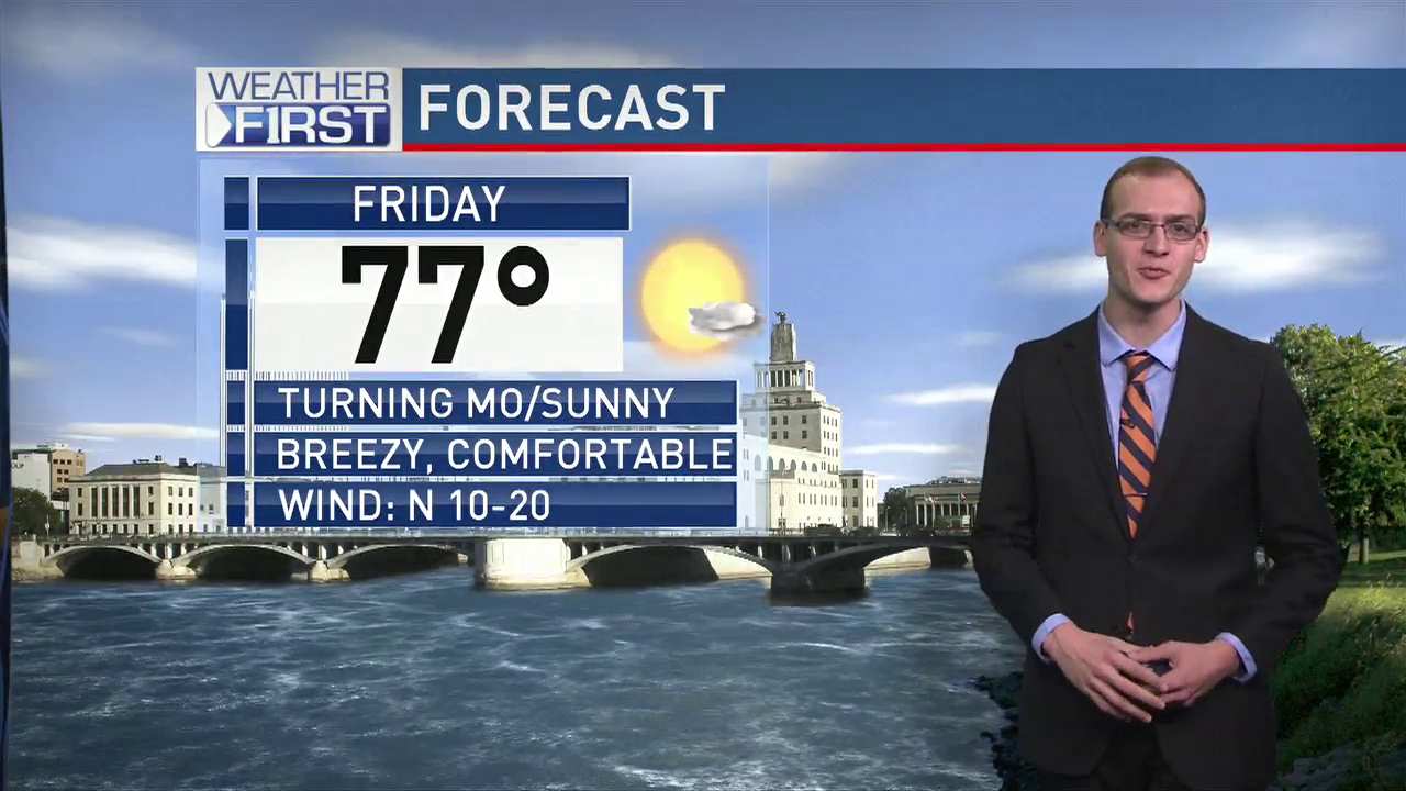 Cedar Rapids Weather | News, Weather, Sports, Breaking News