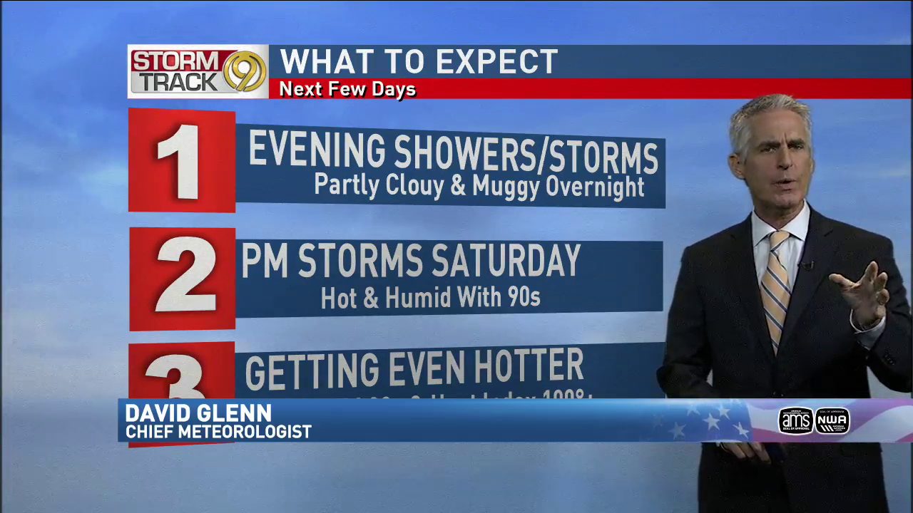 CHATTANOOGA Weather | News, Weather, Sports, Breaking News | WTVC
