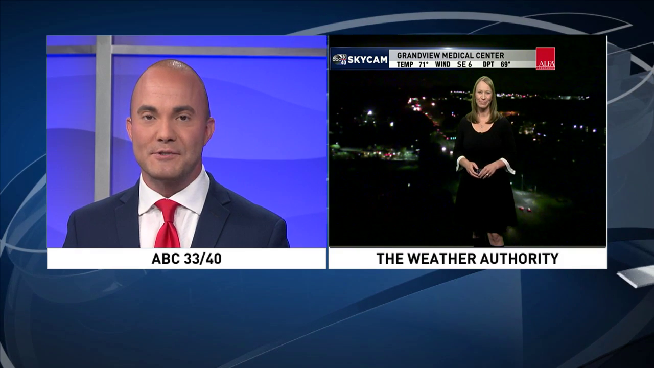 Birmingham Watch | News, Weather, Sports, Breaking News | WBMA