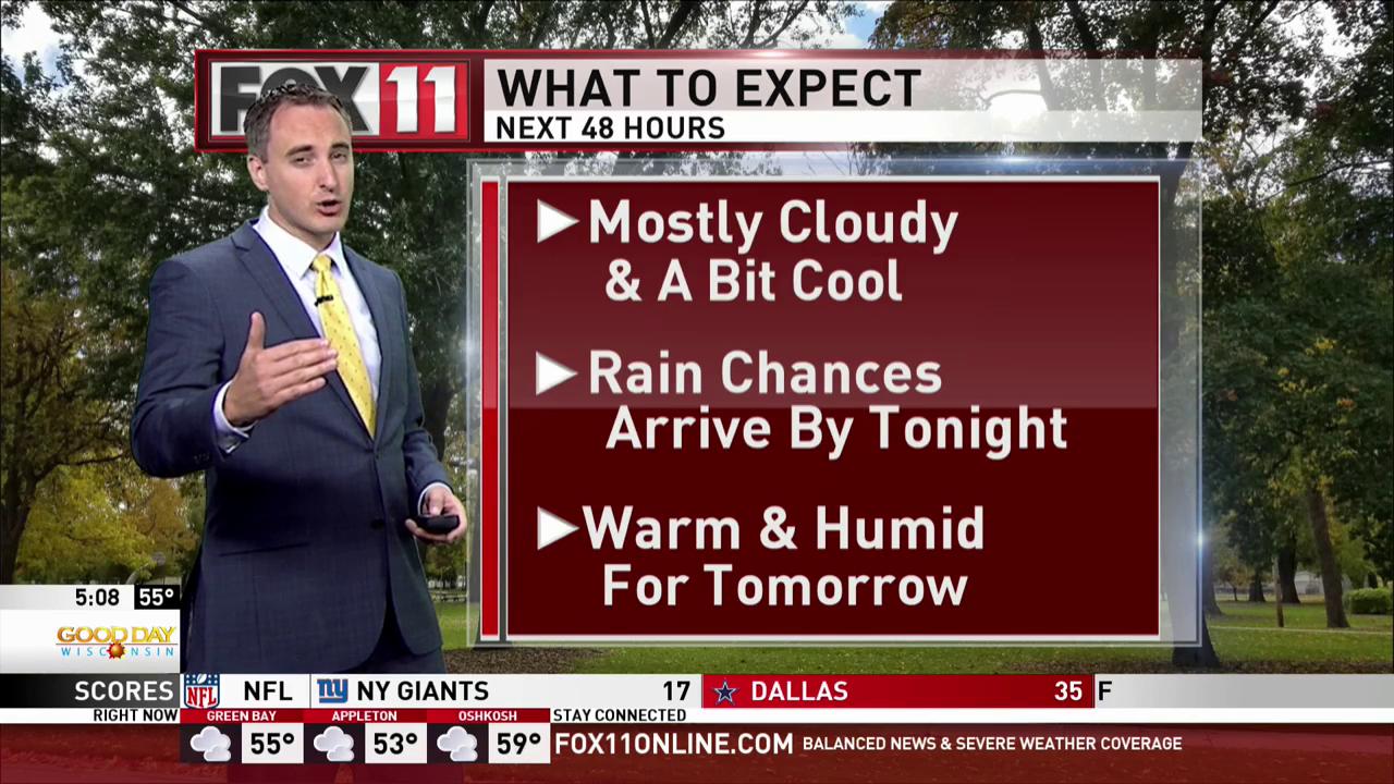 Green Bay Weather | News, Weather, Sports, Breaking News | WLUK