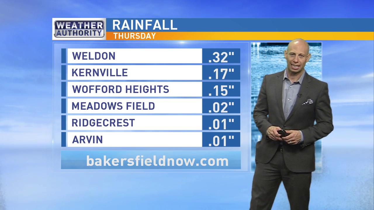 Bakersfield Watch | News, Weather, Sports, Breaking News | KBAK
