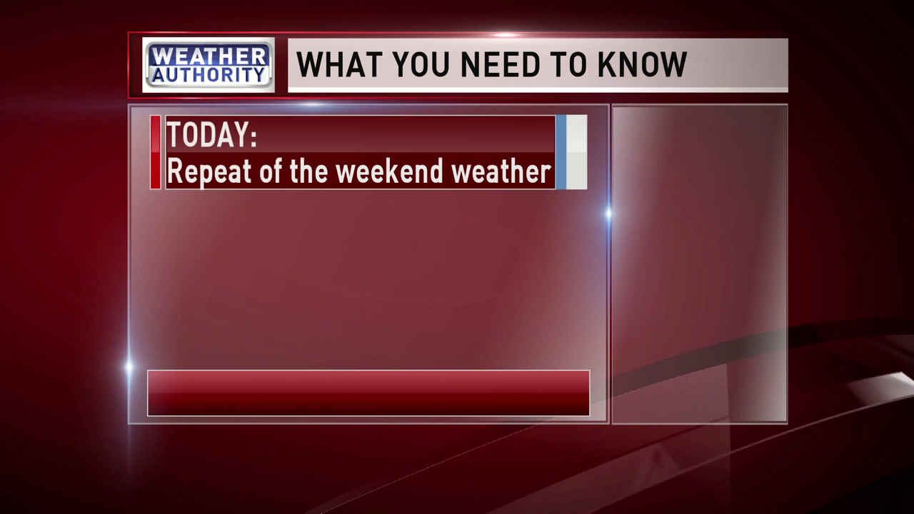 Syracuse Weather | News, Weather, Sports, Breaking News | WSTM