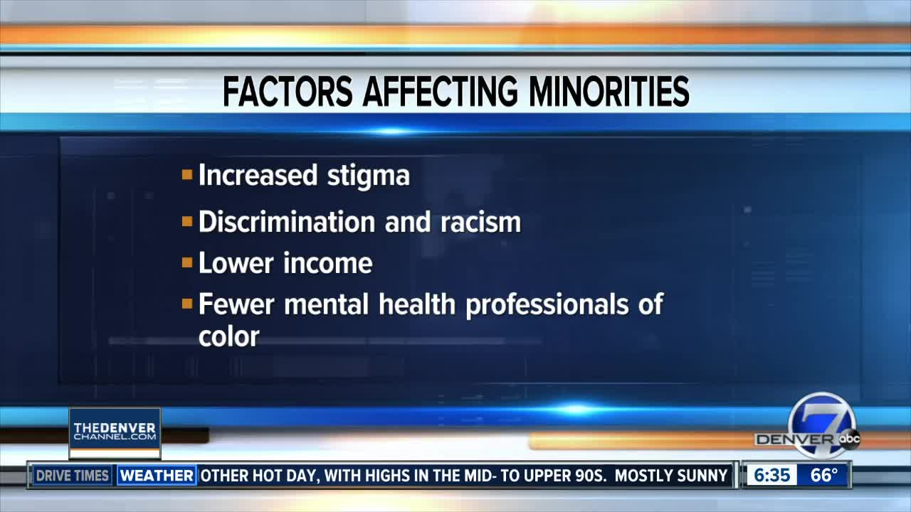 Minorities Face Higher Rates Of Mental Health Issues Lower