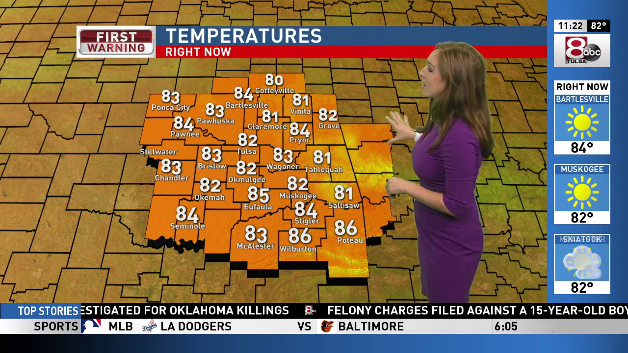 Tulsa Weather | News, Weather, Sports, Breaking News | KTUL