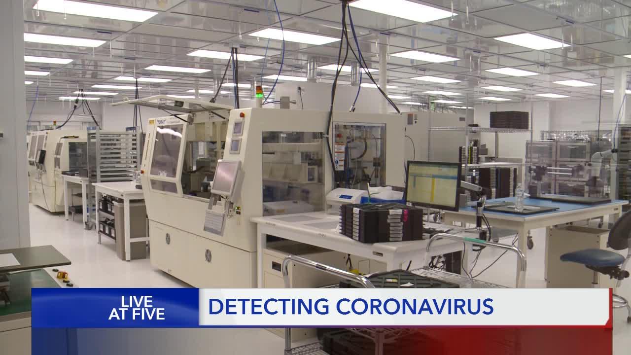 coronavirus effect on sales