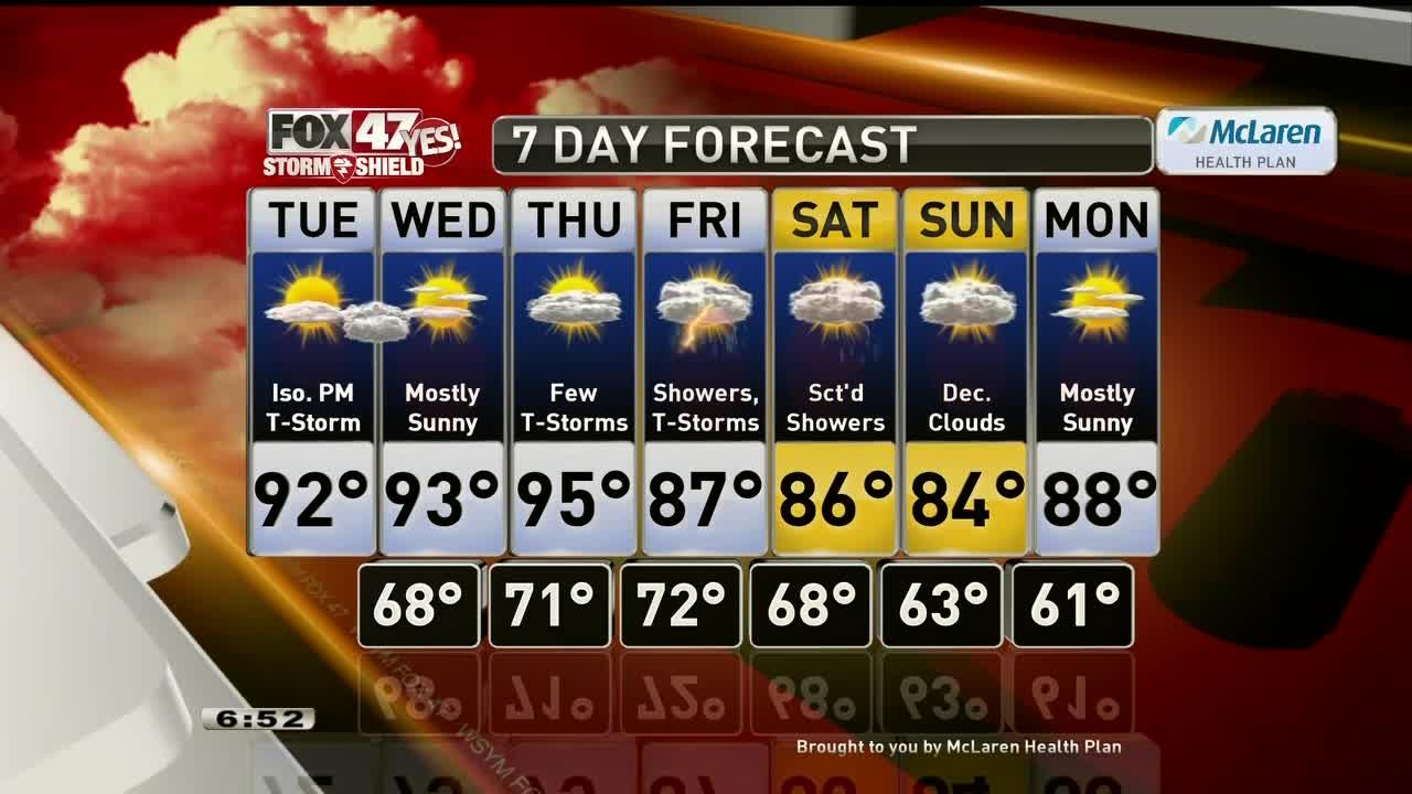 Chances for storms returning to Kansas midweek