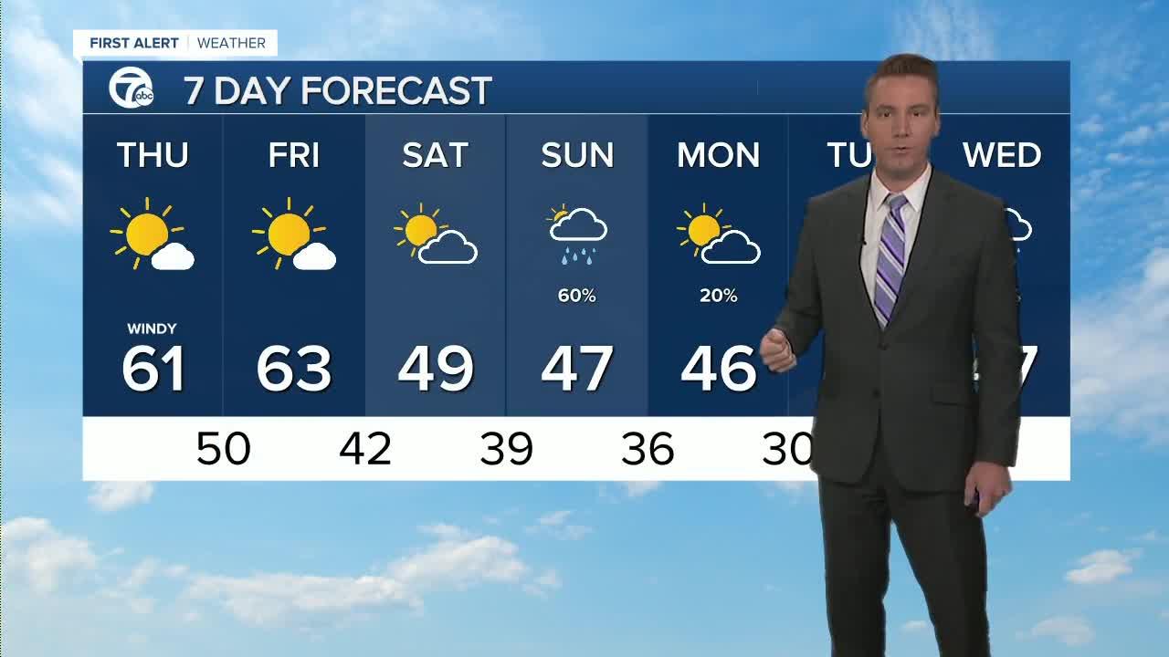 Wind advisories until 5pm — Metro Detroit Forecast