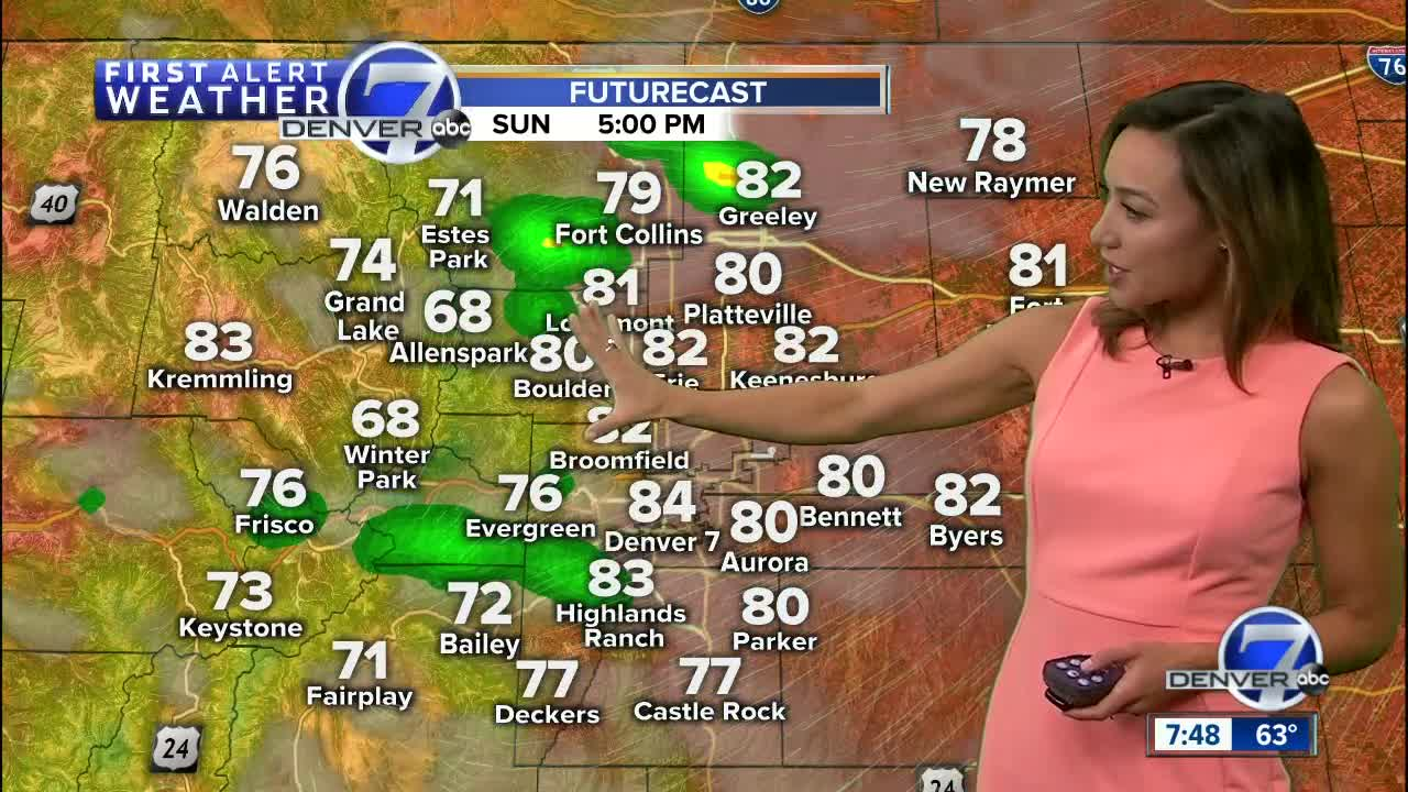 Scattered storms, less heat this weekend