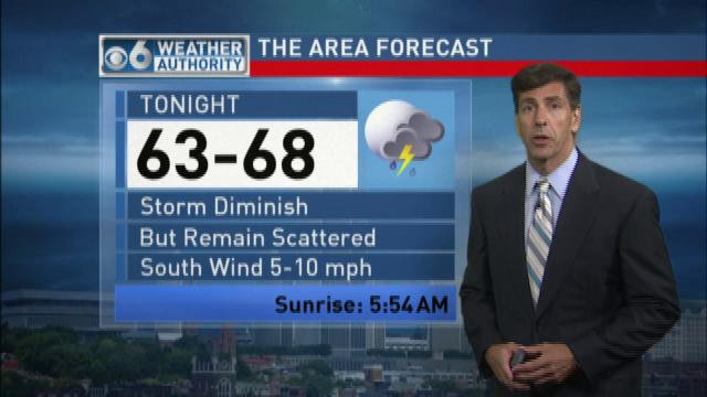 Albany Weather | News, Weather, Sports, Breaking News | WRGB