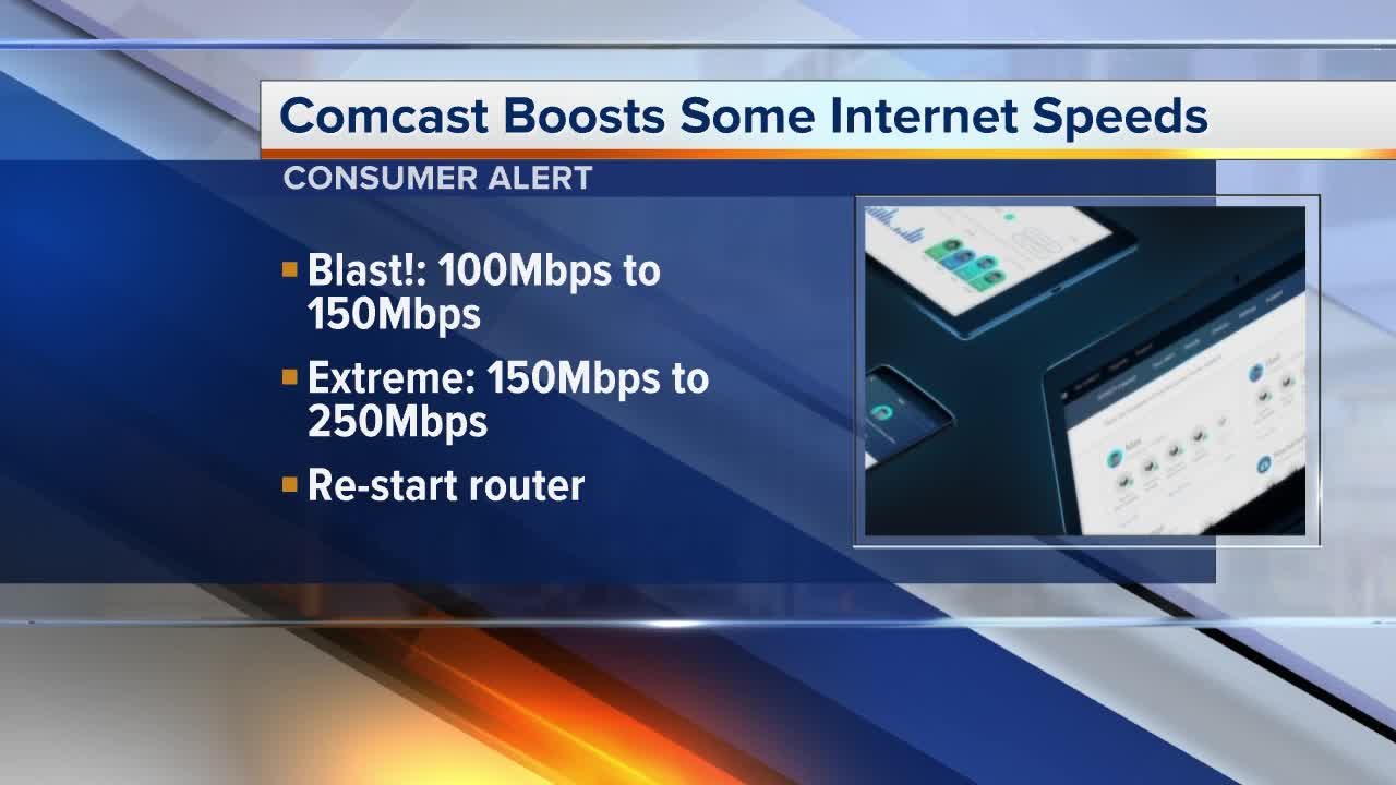 Comcast increasing internet speeds in Michigan at no extra charge