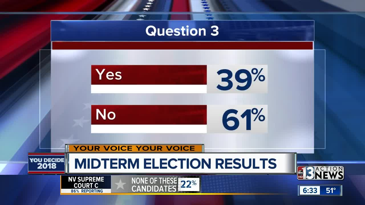 Election Results 2018 Nevada Ballot Questions 1 6