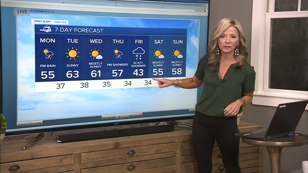 WEEKEND WEATHER: Rain, Followed By Cooler Weather and Snow?