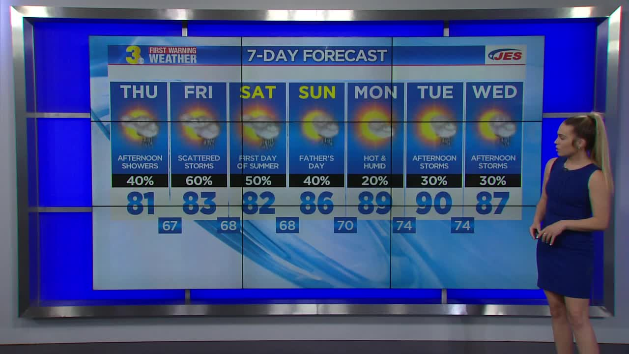 Storm chances continue: Northeast Ohio's weekend weather forecast