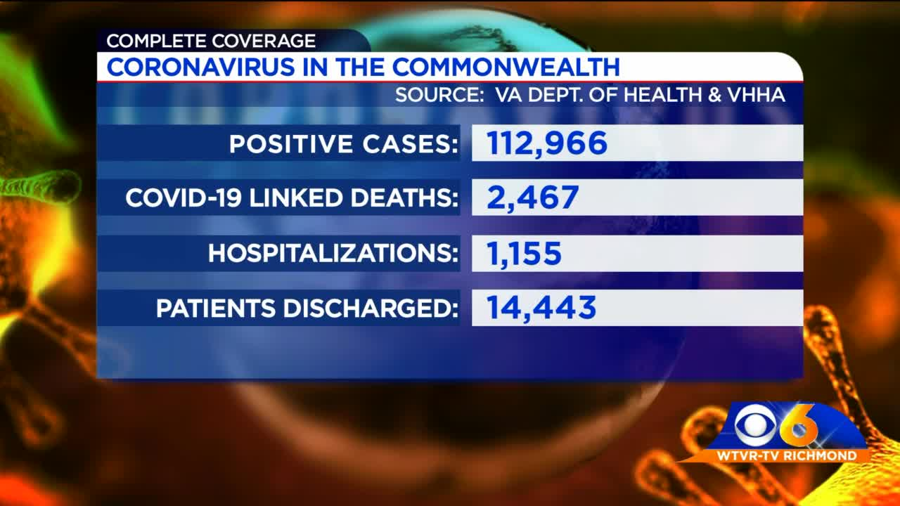 Health Officials Report 746 More COVID-19 Cases, 8 Deaths