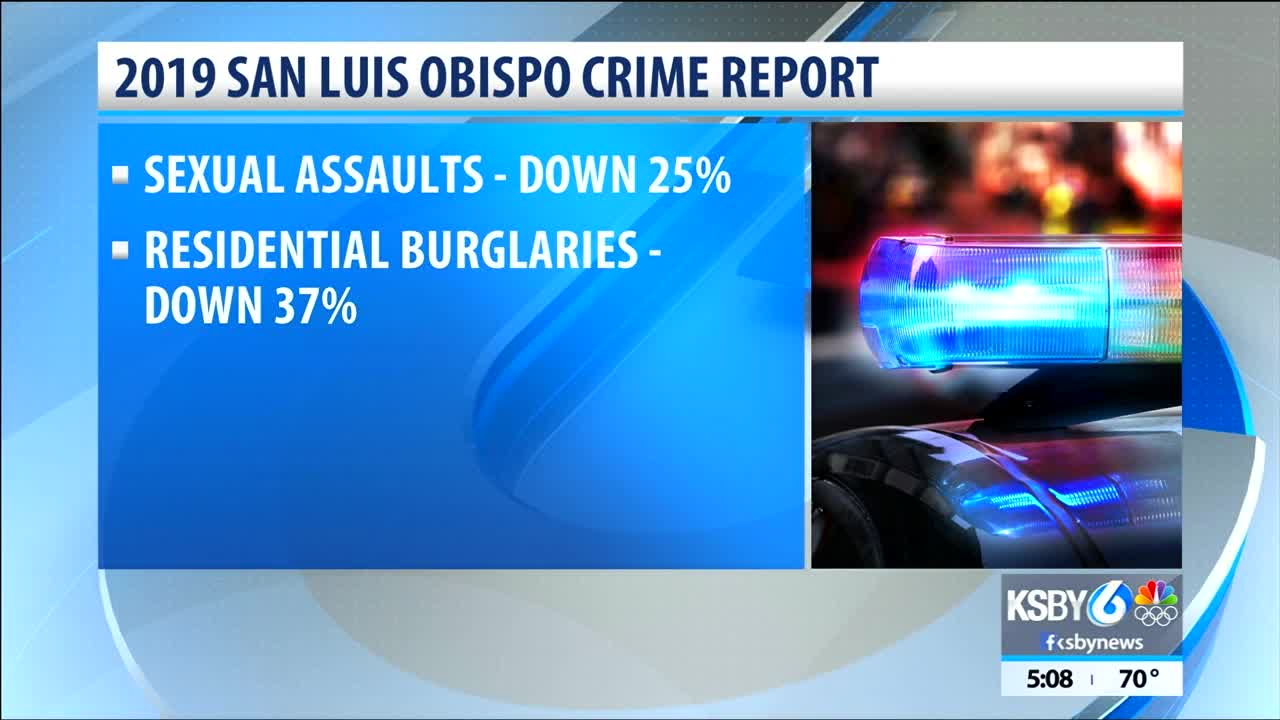 SLOPD Reports 4 Decrease In Crime In 2019