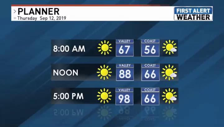 Redding Weather | News, Weather, Sports, Breaking News | KRCR