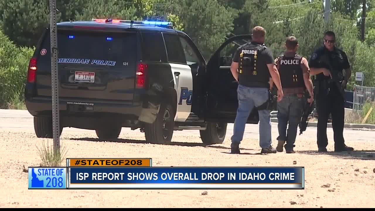 Idaho State Police report reveals slight drop in overall