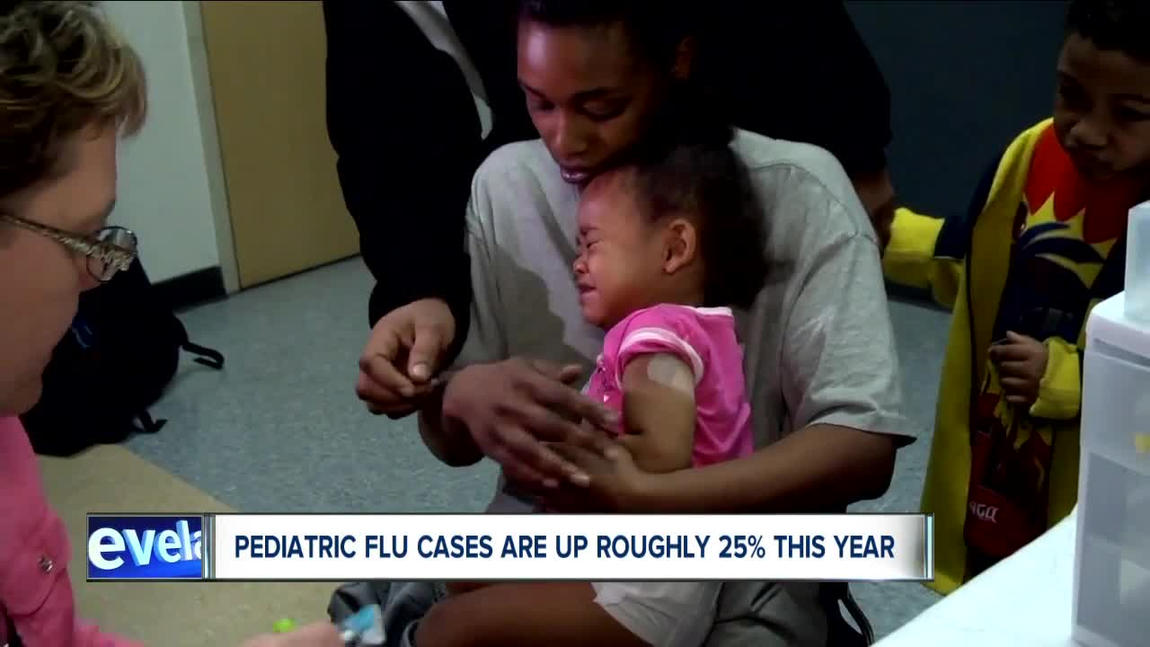 Flu Hits Young People Hard This Season