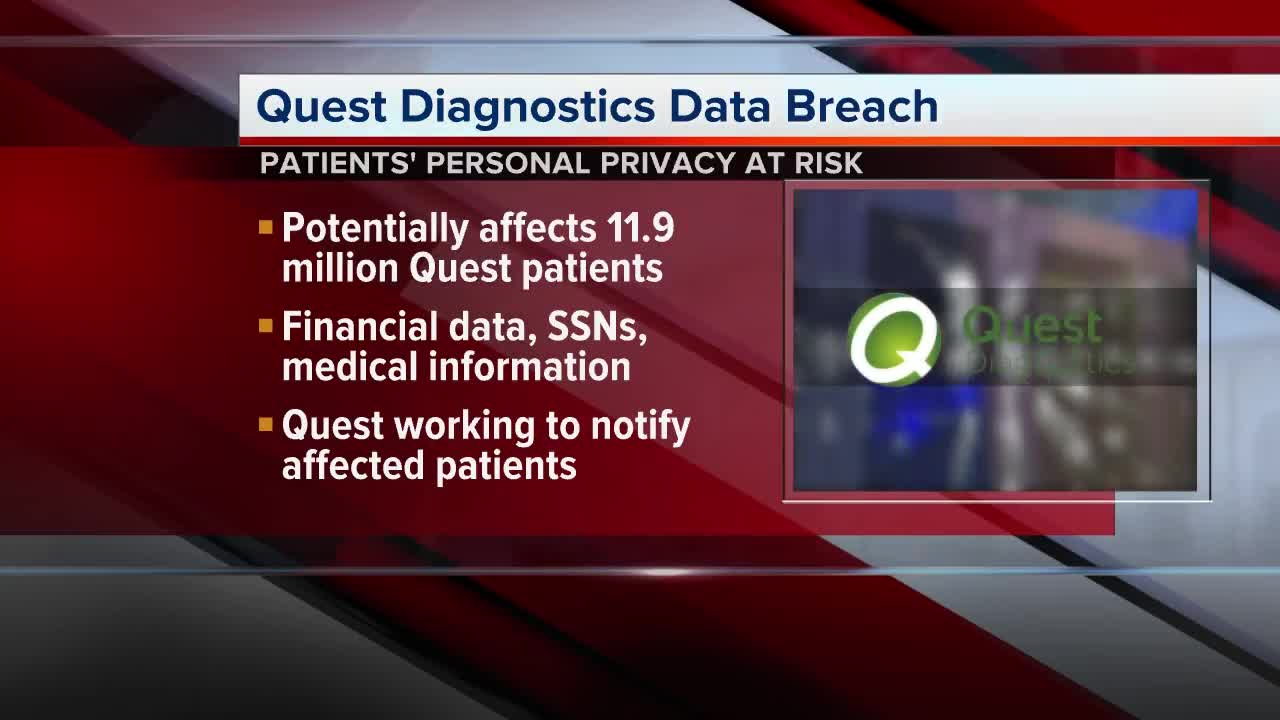 Nearly 12M patients may be affected in Quest Diagnostics