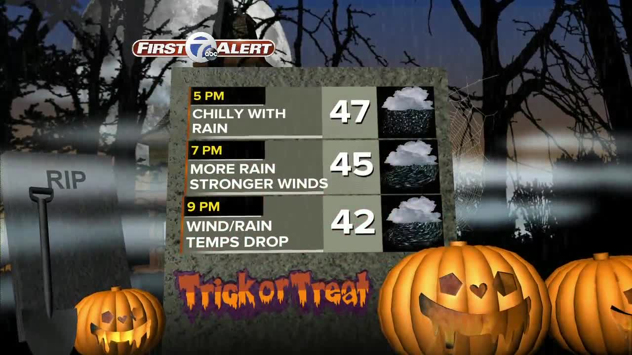 Halloween Dte 2020 DTE urging people to watch for potential downed lines on Halloween