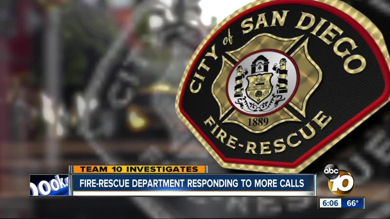 Team 10 Investigates: San Diego Fire-Rescue Department