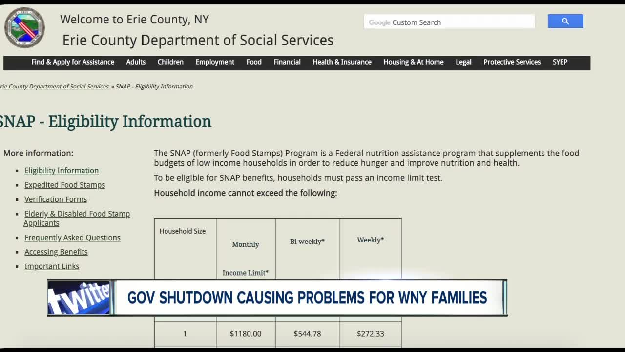 A sigh of relief: USDA announces shutdown will not impact