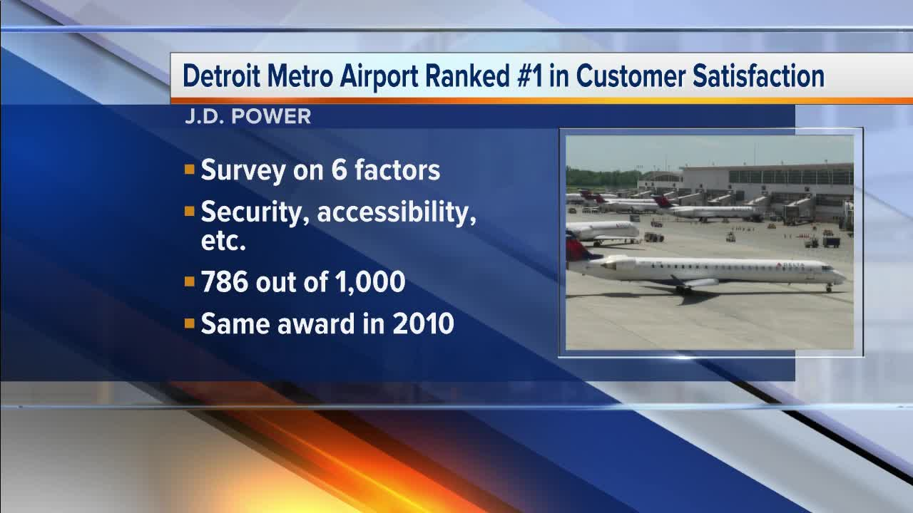 How do NYC area airports rank in customer satisfaction?