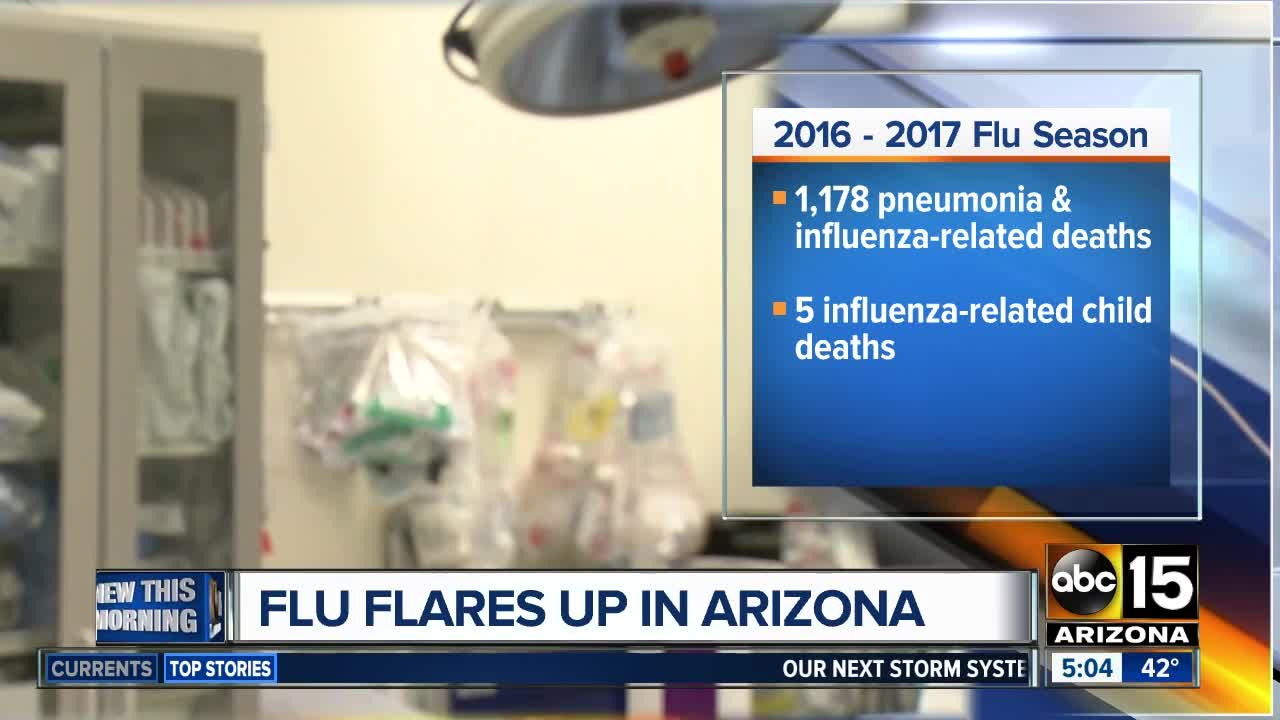 Flu cases on the rise in the United States, CDC says