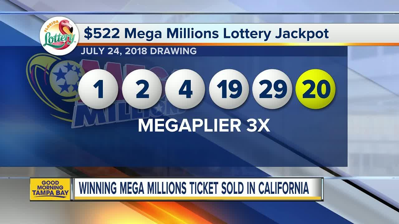 California mega millions winning numbers history