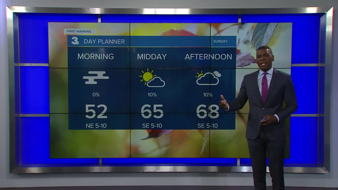 Cloudy skies and possible drizzle today; tracking chance of Thanksgiving showers