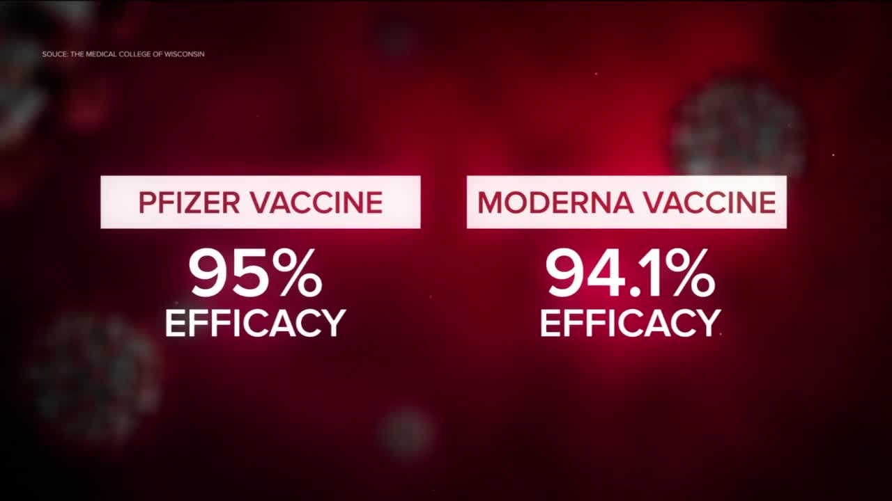 Pfizer Vs Moderna Covid 19 Vaccines What S The Difference
