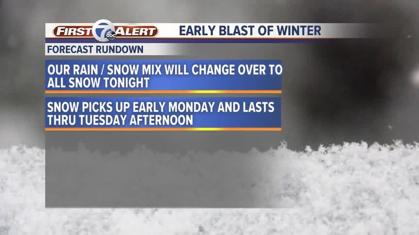 Winter Weather Advisory Issued For The Lansing Area