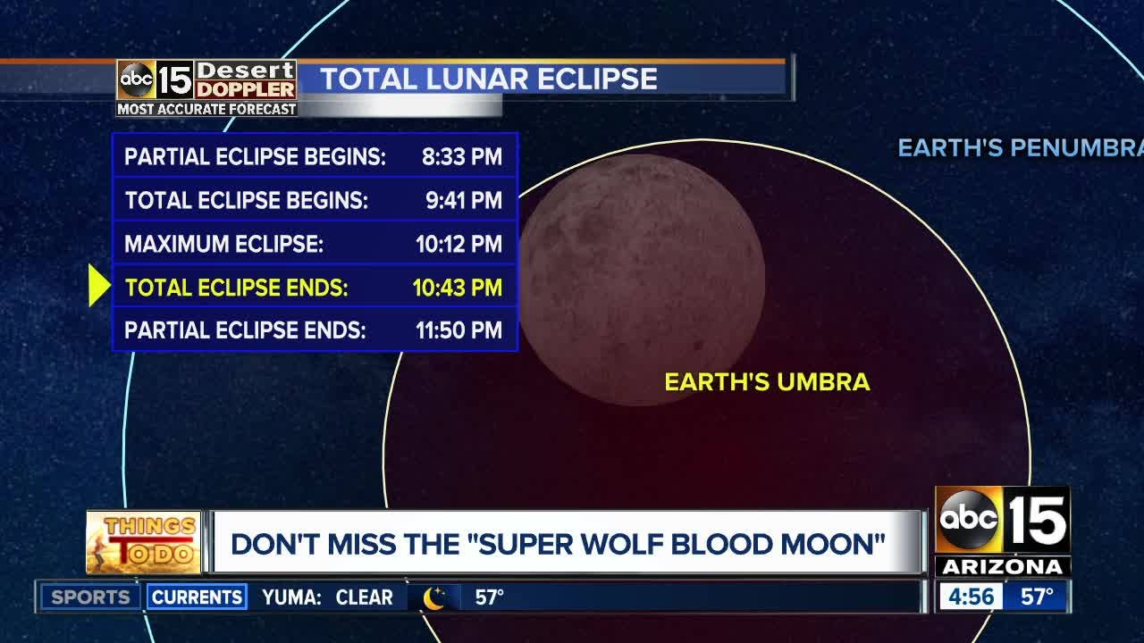 Ominous 'super blood wolf moon' to be easily seen looming over Nanaimo