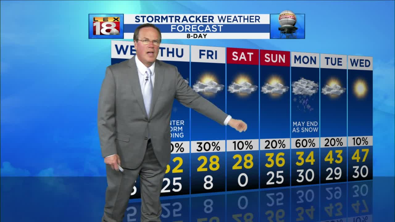 Another winter storm heading our way for Wednesday