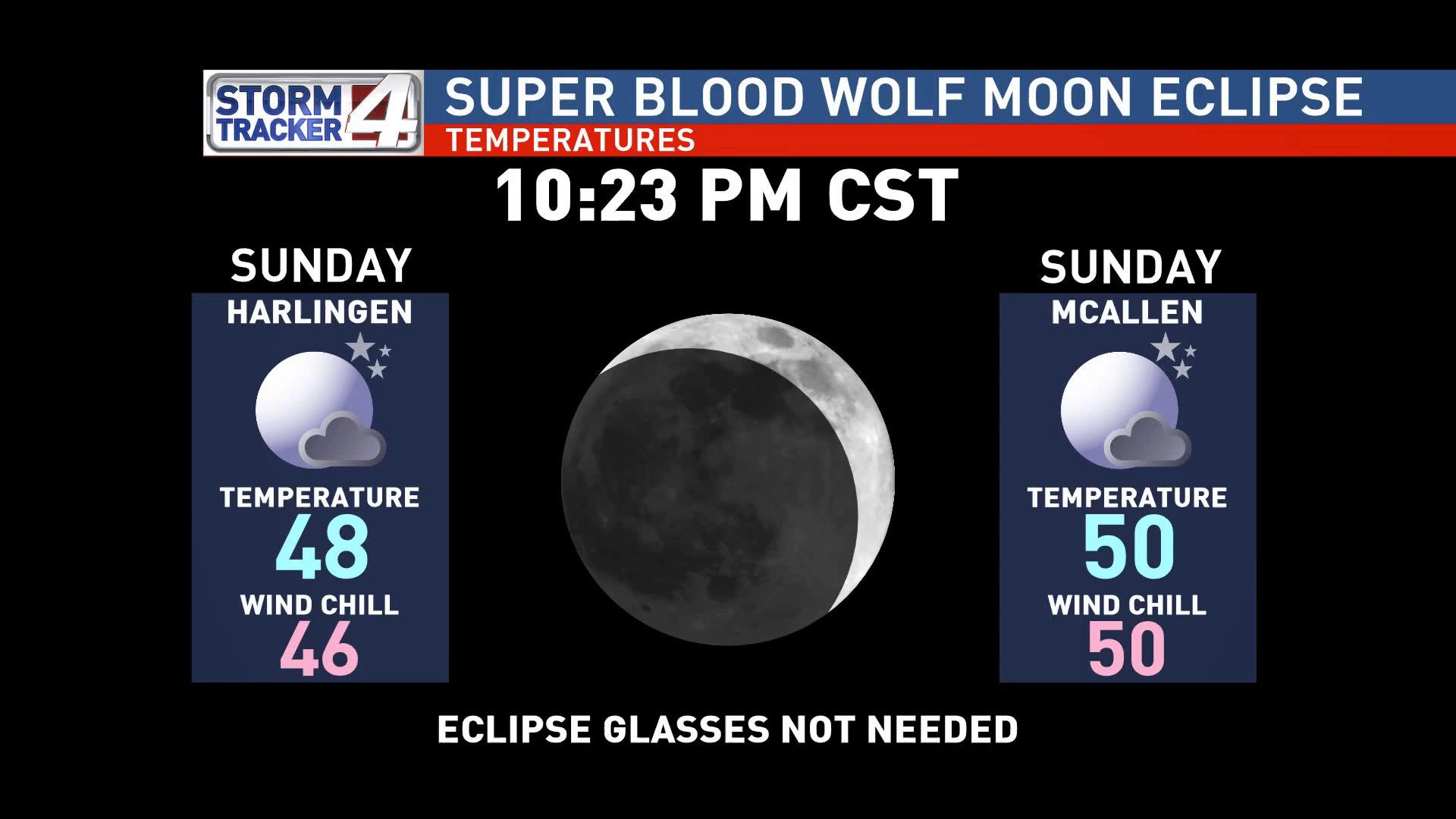 Get ready for the blood wolf moon Sunday night