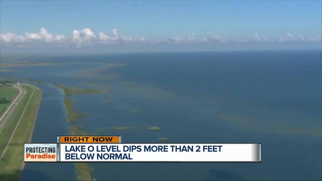 Lake Okeechobee water level falls below 11 feet, lowest in