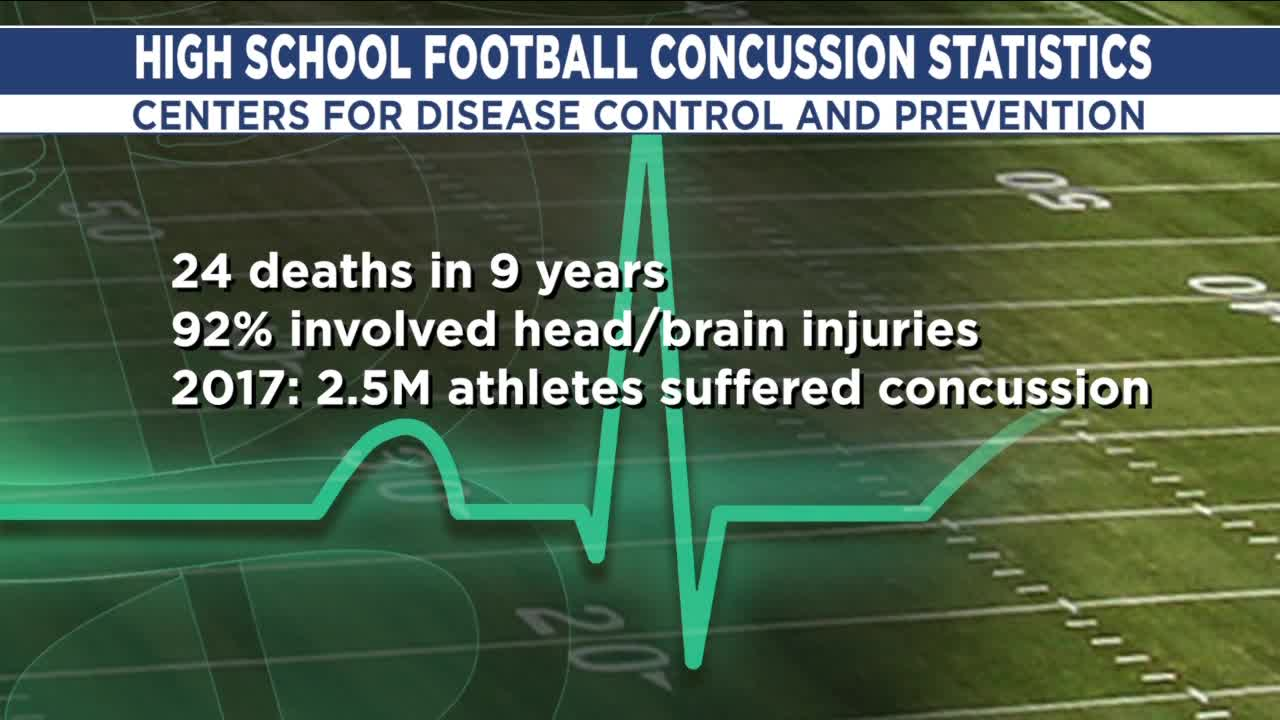 Kickoff rule tied to fewer concussions in Ivy League