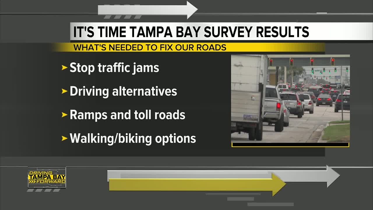 Tampa Bay Area Residents Want Traffic Congestion Fixes Alternative