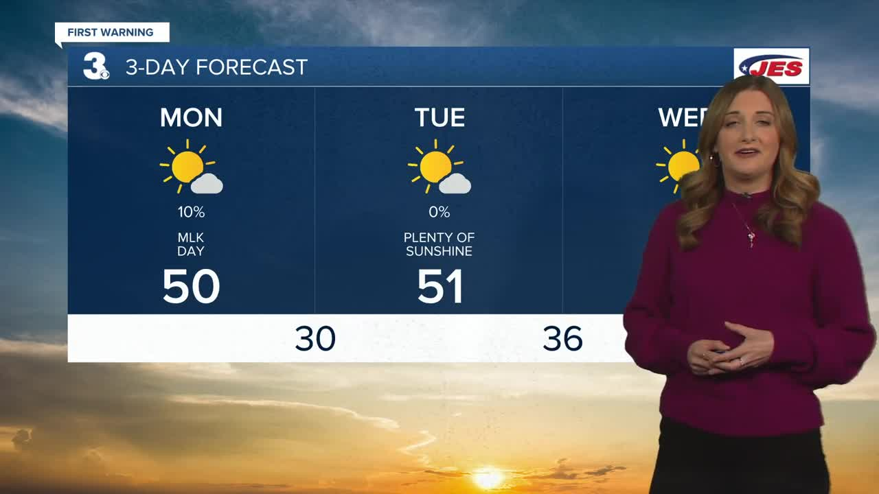 Weekend winds, potential PM showers expected as cold front moves in